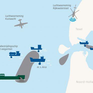 Overzichtskaart hoe de olie wordt bestreden op de Noordzee