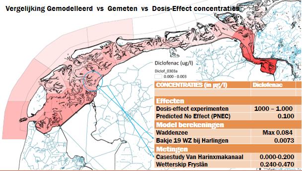 modelstudie verdunning en verspreiding diclofenac Waddenzee